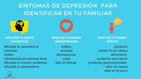 síntomas de depresión para identificar en tu familiar-2